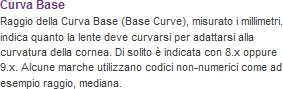 Curva Base